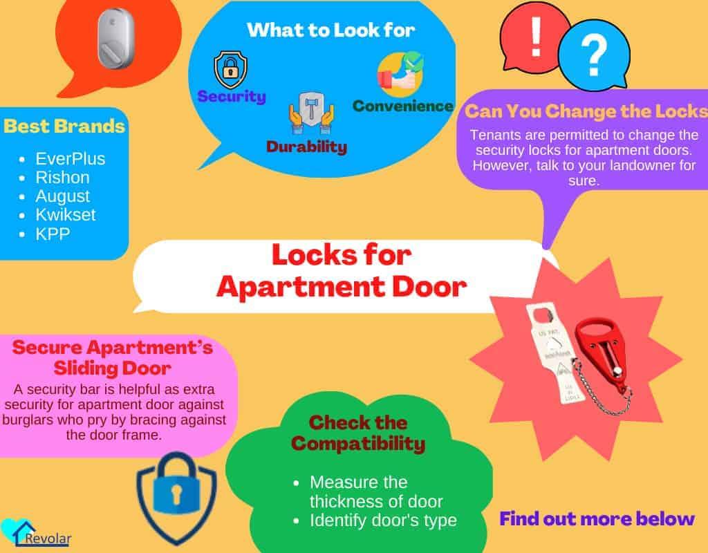 apartment-locks