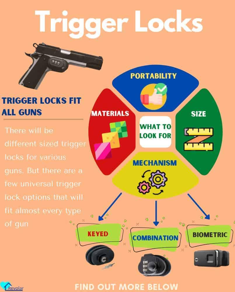 shotgun-trigger-locks