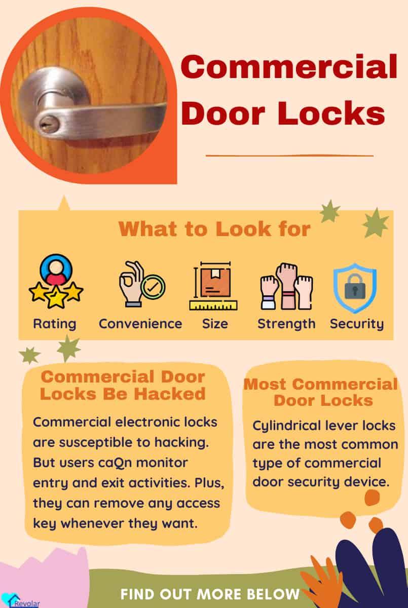 commercial-keypad-door-lock